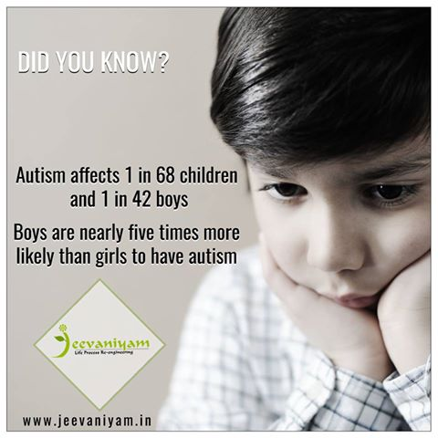 Ayurvedic Autism Treatment in Kochi